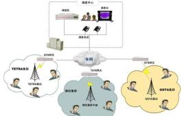 一呼百应的集群通信-济南黄河业余无线电科普-济南黄河业余无线电439.110